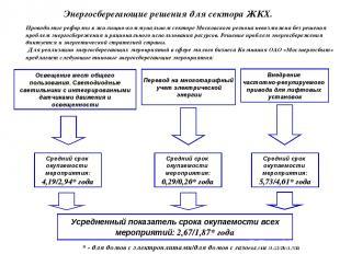 Энергосберегающие решения для сектора ЖКХ. Проводимые реформы в жилищно-коммунал