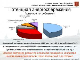 Потенциал энергосбережения (конечное потребление) технический потенциал энергосб