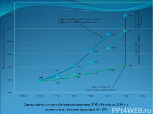 Оценка спроса и энергосбережения первичных ТЭР в России до 2030 г. в соответстви