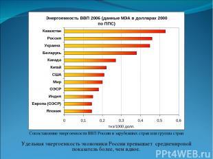 Сопоставление энергоемкости ВВП России и зарубежных стран или группы стран Удель