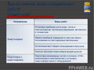 * Выполнение энергосервисных работ (общий план) Направление Виды работ Энергосер