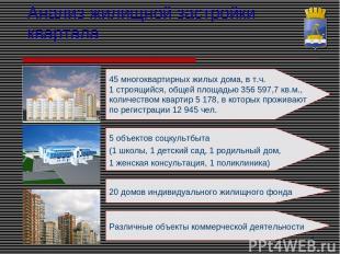* 45 многоквартирных жилых дома, в т.ч. 1 строящийся, общей площадью 356 597,7 к