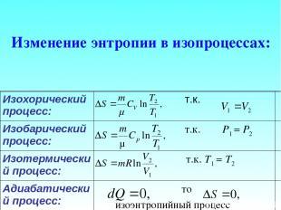 Изменение энтропии в изопроцессах: Изохорический процесс: т.к. Изобарический про