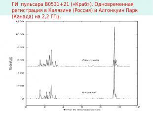 ГИ пульсара В0531+21 («Краб»). Одновременная регистрация в Калязине (Россия) и А