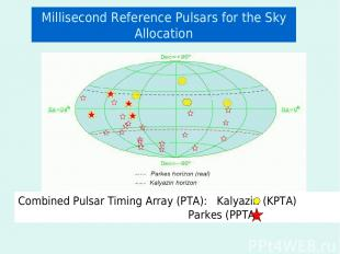 Millisecond Reference Pulsars for the Sky Allocation
