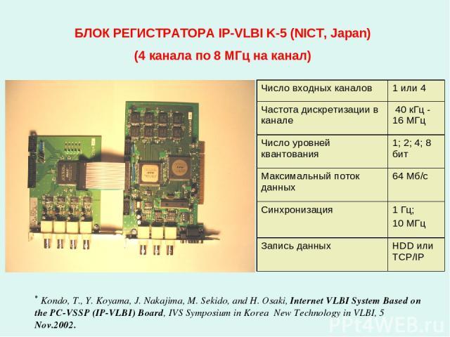 * Kondo, T., Y. Koyama, J. Nakajima, M. Sekido, and H. Osaki, Internet VLBI System Based on the PC-VSSP (IP-VLBI) Board, IVS Symposium in Korea New Technology in VLBI, 5 Nov.2002. БЛОК РЕГИСТРАТОРА IP-VLBI K-5 (NICT, Japan) (4 канала по 8 МГц на кан…