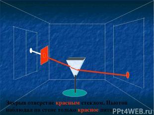 Закрыв отверстие красным стеклом, Ньютон наблюдал на стене только красное пятно.