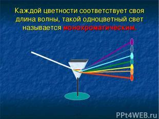 Каждой цветности соответствует своя длина волны, такой одноцветный свет называет