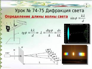 Урок № 74-75 Дифракция света Определение длины волны света 24
