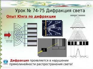 Опыт Юнга по дифракции Дифракция проявляется в нарушении прямолинейности распрос