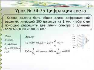 Урок № 74-75 Дифракция света Какова должна быть общая длина дифракционной решетк