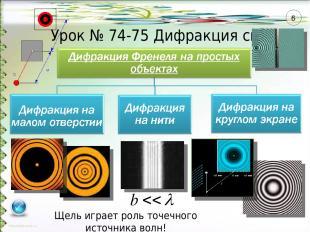 Щель играет роль точечного источника волн! Урок № 74-75 Дифракция света 6