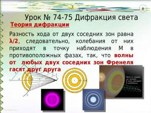 Урок № 74-75 Дифракция света Разность хода от двух соседних зон равна λ/2, следо