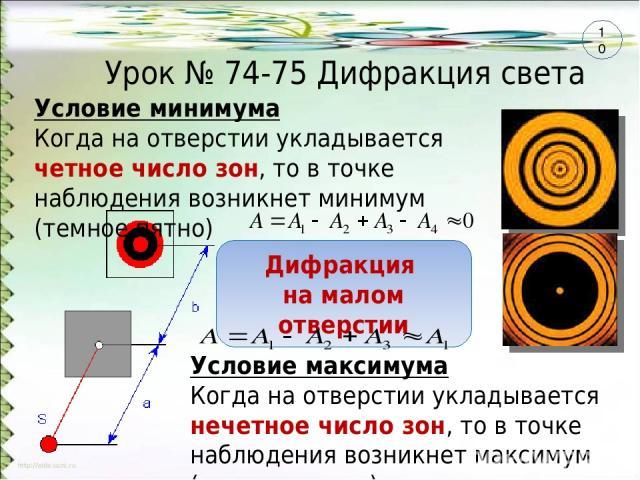 Урок № 74-75 Дифракция света Условие минимума Когда на отверстии укладывается четное число зон, то в точке наблюдения возникнет минимум (темное пятно) Условие максимума Когда на отверстии укладывается нечетное число зон, то в точке наблюдения возник…