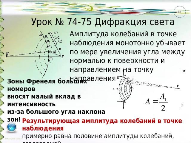 Урок № 74-75 Дифракция света Амплитуда колебаний в точке наблюдения монотонно убывает по мере увеличения угла между нормалью к поверхности и направлением на точку направления Результирующая амплитуда колебаний в точке наблюдения примерно равна полов…