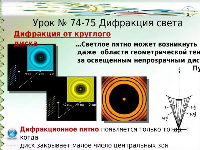 Урок № 74-75 Дифракция света Дифракция от круглого диска …Светлое пятно может возникнуть даже области геометрической тени за освещенным непрозрачным диском… Пуассон Дифракционное пятно появляется только тогда, когда диск закрывает малое число центра…