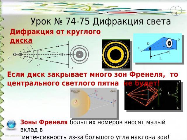 Урок № 74-75 Дифракция света Дифракция от круглого диска Если диск закрывает много зон Френеля, то центрального светлого пятна не будет! Зоны Френеля больших номеров вносят малый вклад в интенсивность из-за большого угла наклона зон! 14