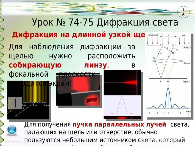 Урок № 74-75 Дифракция света Дифракция на длинной узкой щели Для наблюдения дифракции за щелью нужно расположить собирающую линзу, в фокальной плоскости которой находится экран! 16 Для получения пучка параллельных лучей света, падающих на щель или о…
