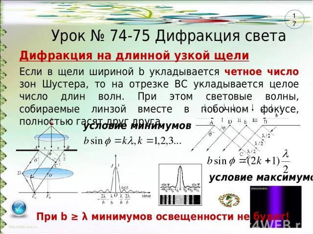 Урок № 74-75 Дифракция света Если в щели шириной b укладывается четное число зон Шустера, то на отрезке ВС укладывается целое число длин волн. При этом световые волны, собираемые линзой вместе в побочном фокусе, полностью гасят друг друга Дифракция …