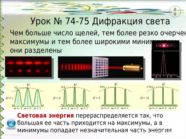 Урок № 74-75 Дифракция света Чем больше число щелей, тем более резко очерчены максимумы и тем более широкими минимумами они разделены Световая энергия перераспределяется так, что большая ее часть приходится на максимумы, а в минимумы попадает незнач…