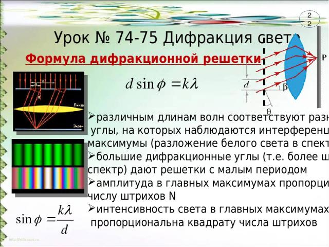 Урок № 74-75 Дифракция света Формула дифракционной решетки различным длинам волн соответствуют разные углы, на которых наблюдаются интерференционные максимумы (разложение белого света в спектр) большие дифракционные углы (т.е. более широкий спектр) …