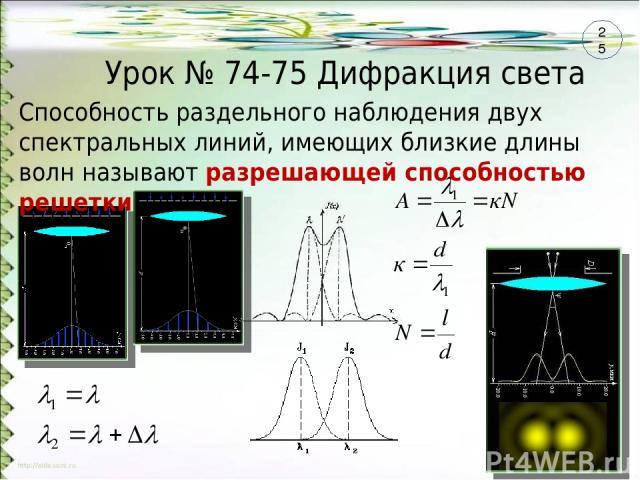 Способность раздельного наблюдения двух спектральных линий, имеющих близкие длины волн называют разрешающей способностью решетки Урок № 74-75 Дифракция света 25
