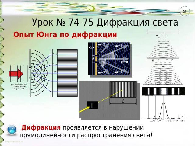Опыт Юнга по дифракции Дифракция проявляется в нарушении прямолинейности распространения света! Урок № 74-75 Дифракция света 3