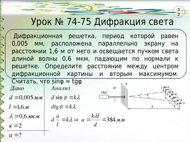 Урок № 74-75 Дифракция света Дифракционная решетка, период которой равен 0,005 мм, расположена параллельно экрану на расстоянии 1,6 м от него и освещается пучком света длиной волны 0,6 мкм, падающим по нормали к решетке. Определите расстояние между …