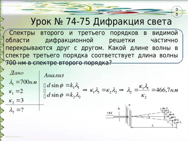 Урок № 74-75 Дифракция света Спектры второго и третьего порядков в видимой области дифракционной решетки частично перекрываются друг с другом. Какой длине волны в спектре третьего порядка соответствует длина волны 700 нм в спектре второго порядка? 35