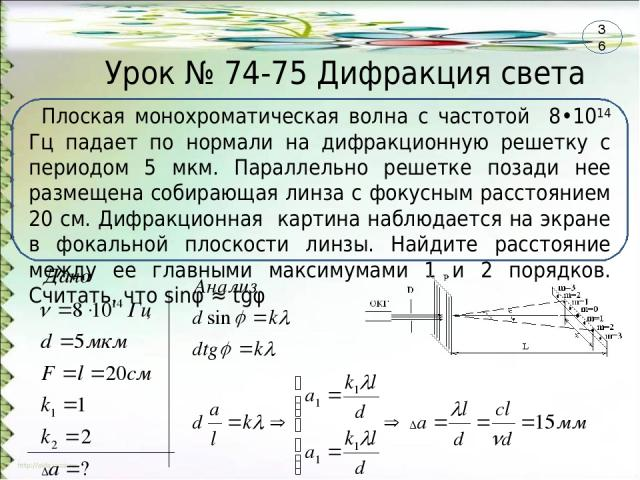 Урок № 74-75 Дифракция света Плоская монохроматическая волна с частотой 8•1014 Гц падает по нормали на дифракционную решетку с периодом 5 мкм. Параллельно решетке позади нее размещена собирающая линза с фокусным расстоянием 20 см. Дифракционная карт…