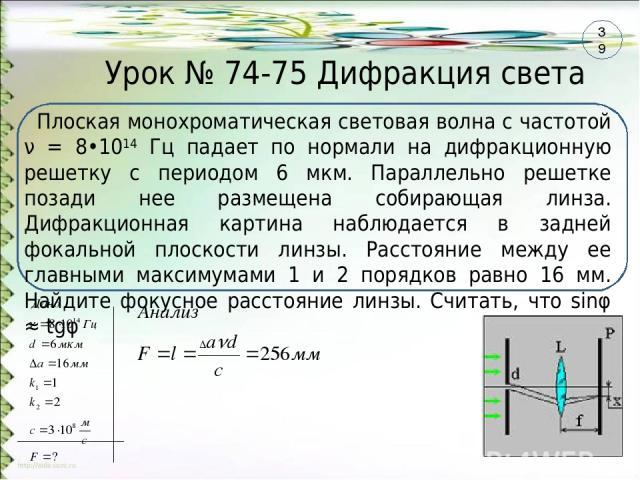 Урок № 74-75 Дифракция света Плоская монохроматическая световая волна с частотой ν = 8•1014 Гц падает по нормали на дифракционную решетку с периодом 6 мкм. Параллельно решетке позади нее размещена собирающая линза. Дифракционная картина наблюдается …