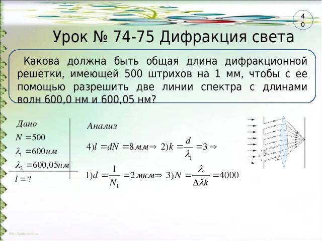 Урок № 74-75 Дифракция света Какова должна быть общая длина дифракционной решетки, имеющей 500 штрихов на 1 мм, чтобы с ее помощью разрешить две линии спектра с длинами волн 600,0 нм и 600,05 нм? 40