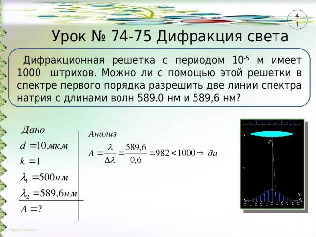 Урок № 74-75 Дифракция света Дифракционная решетка с периодом 10-5 м имеет 1000 штрихов. Можно ли с помощью этой решетки в спектре первого порядка разрешить две линии спектра натрия с длинами волн 589.0 нм и 589,6 нм? 41