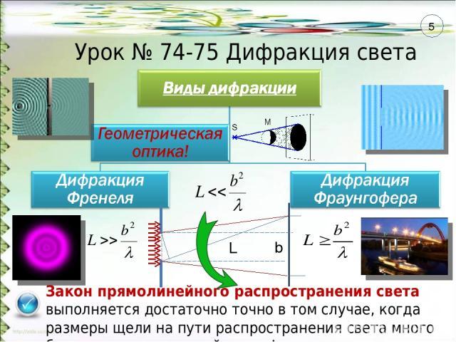 Закон прямолинейного распространения света выполняется достаточно точно в том случае, когда размеры щели на пути распространения света много больше длины световой волны! Урок № 74-75 Дифракция света 5