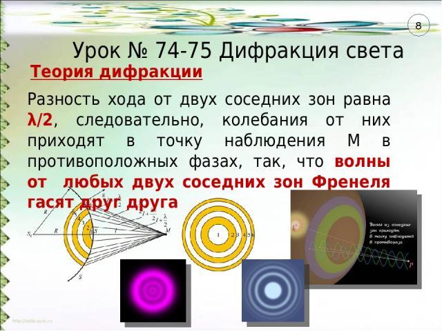 Урок № 74-75 Дифракция света Разность хода от двух соседних зон равна λ/2, следовательно, колебания от них приходят в точку наблюдения М в противоположных фазах, так, что волны от любых двух соседних зон Френеля гасят друг друга Теория дифракции 8