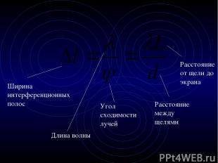 Ширина интерференционных полос Угол сходимости лучей Расстояние между щелями Рас