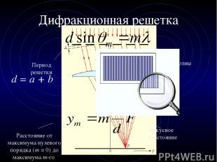 Дифракционная решетка Период решетки Порядок главного максимума Длина волны Расс