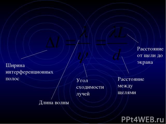 Ширина интерференционных полос Угол сходимости лучей Расстояние между щелями Расстояние от щели до экрана Длина волны