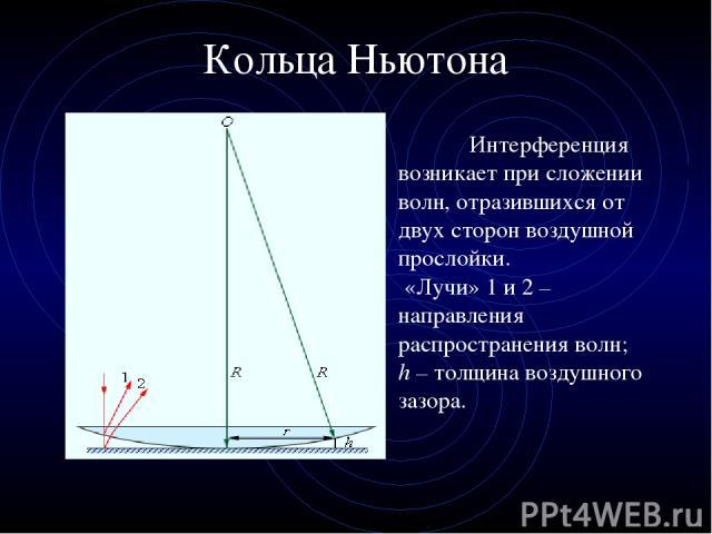 Кольца Ньютона Интерференция возникает при сложении волн, отразившихся от двух сторон воздушной прослойки. «Лучи» 1 и 2 – направления распространения волн; h – толщина воздушного зазора.