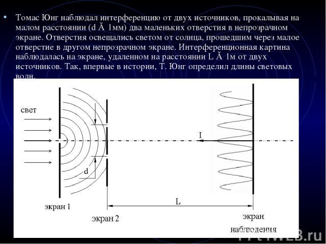 Томас Юнг наблюдал интерференцию от двух источников, прокалывая на малом расстоянии (d ≈ 1мм) два маленьких отверстия в непрозрачном экране. Отверстия освещались светом от солнца, прошедшим через малое отверстие в другом непрозрачном экране. Интерфе…