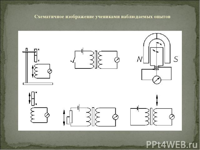 Схематичное изображение учениками наблюдаемых опытов