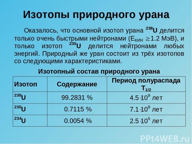 Изотопы природного урана