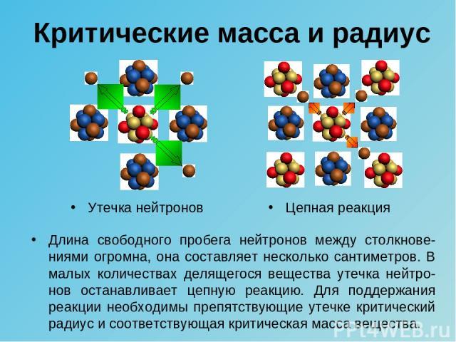 Критические масса и радиус Длина свободного пробега нейтронов между столкнове-ниями огромна, она составляет несколько сантиметров. В малых количествах делящегося вещества утечка нейтро-нов останавливает цепную реакцию. Для поддержания реакции необхо…