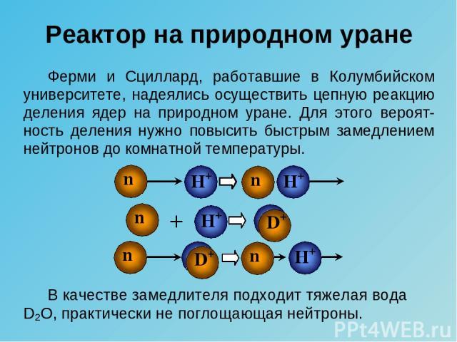 Реактор на природном уране
