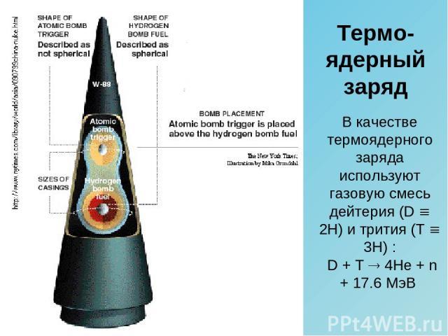 Термо-ядерный заряд В качестве термоядерного заряда используют газовую смесь дейтерия (D 2H) и трития (T 3H) : D + T 4He + n + 17.6 МэВ