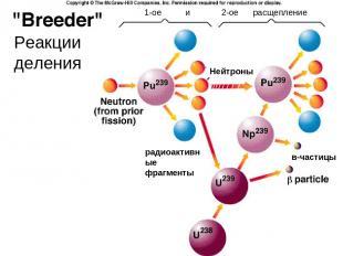 Нейтроны в-частицы радиоактивные фрагменты 1-ое и 2-ое расщепление Реакции делен