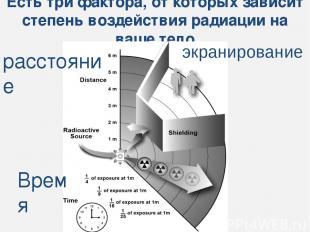 Есть три фактора, от которых зависит степень воздействия радиации на ваше тело э