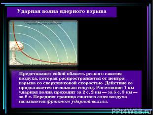 Ударная волна ядерного взрыва Представляет собой область резкого сжатия воздуха,