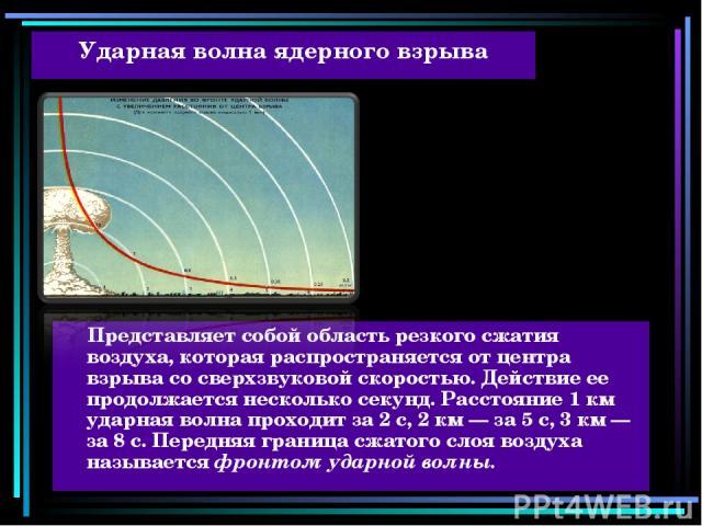 Ударная волна ядерного взрыва Представляет собой область резкого сжатия воздуха, которая распространяется от центра взрыва со сверхзвуковой скоростью. Действие ее продолжается несколько секунд. Расстояние 1 км ударная волна проходит за 2 с, 2 км — з…
