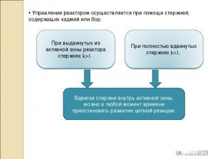 Управление реактором осуществляется при помощи стержней, содержащих кадмий или б
